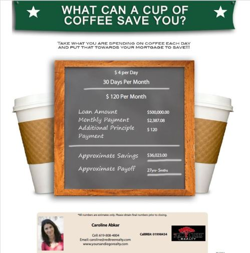Capture - What Can a Cup of Coffee Save You