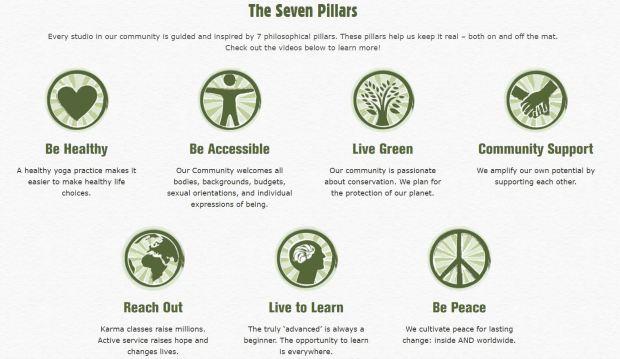 Seven Pillars Modo Yoga